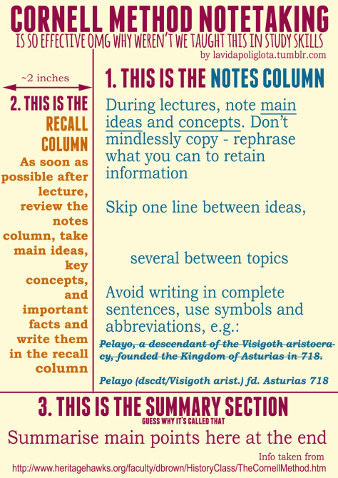 Cornell Method Note